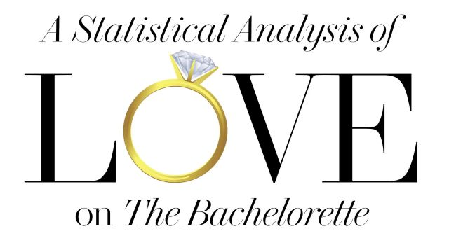 CNE Video | A Statistical Analysis of Love on The Bachelorette