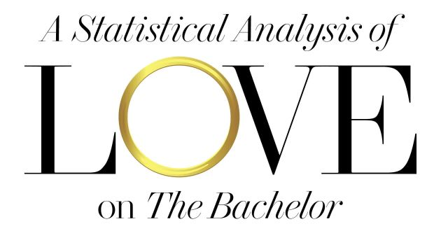 CNE Video | A Statistical Analysis of Love on The Bachelor