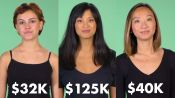 Women of Different Salaries on Their Credit Score