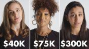 Women of Different Salaries on Guilty Spending