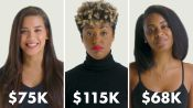 Women of Different Salaries on Donating to Charity