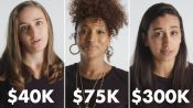 Women of Different Salaries on Guilty Spending