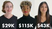 Women of Different Salaries on What they Feel Guilty Buying