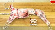 How to Butcher an Entire Lamb - Every Cut of Meat Explained