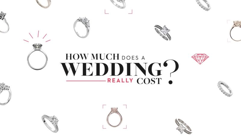 Wedding Insurance 101 How To Protect Your Ceremony