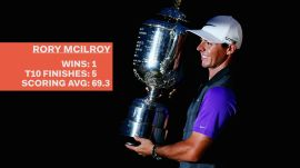 This is who will win the PGA Championship