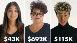 Women with Different Salaries on Treating Themselves When It Comes To Beauty