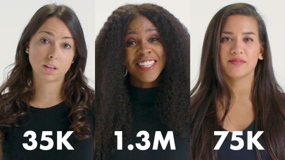 Women with Different Salaries on What Their Rent Costs
