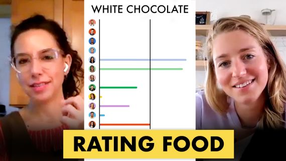 Pro Chefs Rate Foods from 1-100