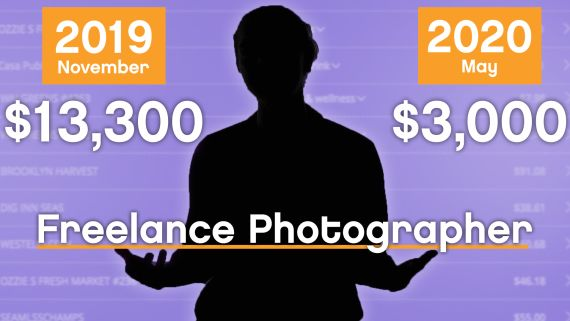 How This Freelance Photographer Making $125K In NYC Budgets Her Income