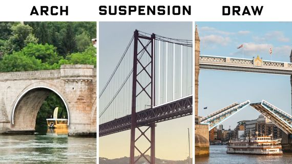 Engineer Explains Every Bridge For Every Situation