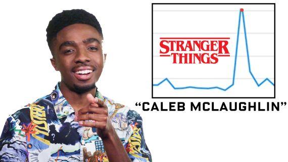 Caleb McLaughlin Explores His Impact on the Internet