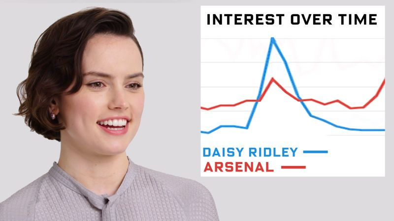 Daisy Ridley Explores Her Impact on The Internet